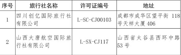 上海公布2月9日确诊病例涉及区域和场所情况