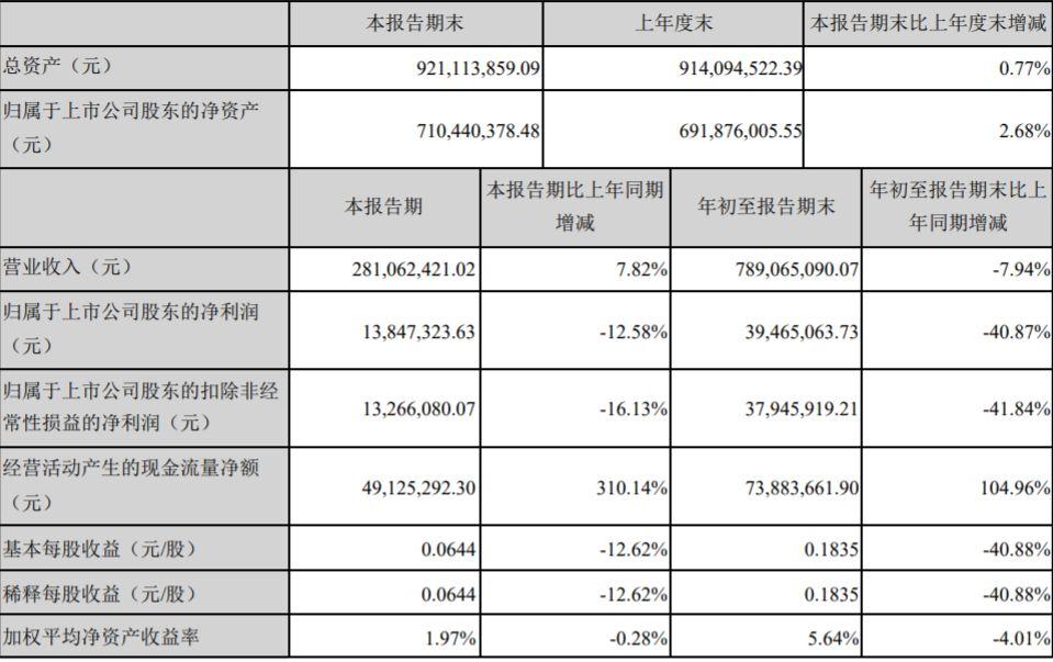 2018中国快递业务量507亿件 成世界邮政业第一动力