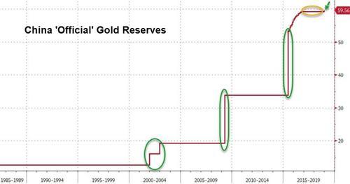 卡尼:能取代美元的不是SDR不是数字货币 是人民币