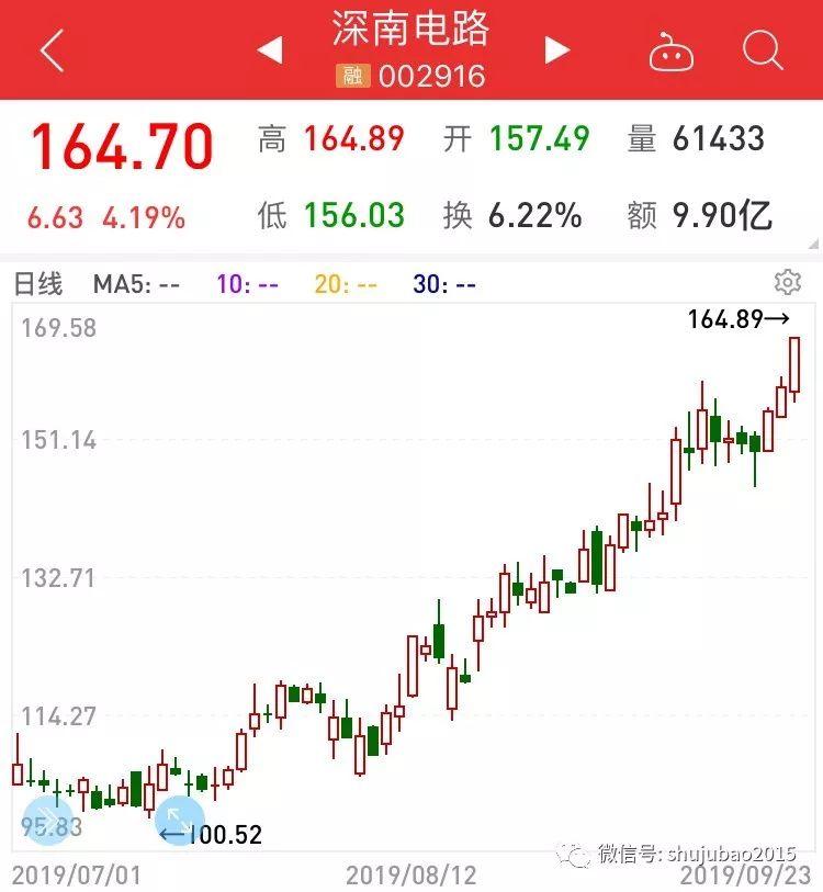 深圳综改试验侧重上市公司战略 或对推进国企改革