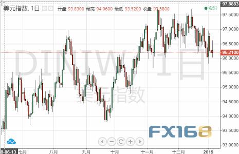 非农鲍威尔显威 中国央行降准金融市场惊涛骇浪|外汇交易需要什么