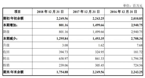 全力对抗不良的顺德农商银行:3年半股权转让1.4万次异常频繁