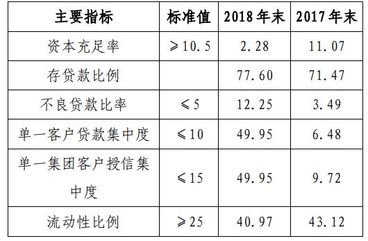 交通部:国庆假期继续免收7座及以下小型客车通行费
