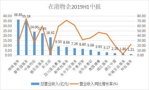 深圳年度审计工作报告:有185套保障房空置3年以上