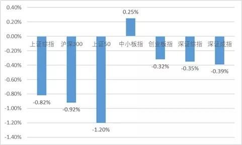 9月中国快递发展指数为222.4 同比提高23.7%