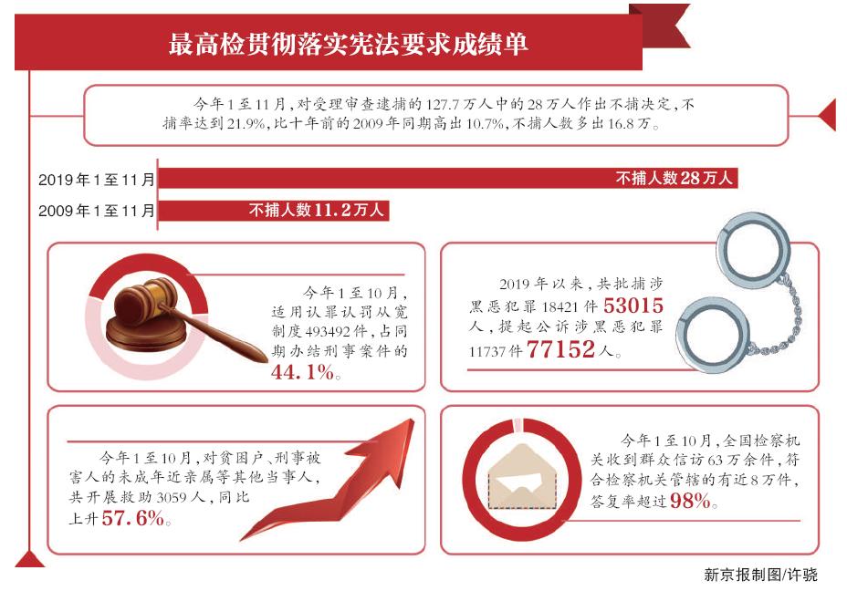 浦发银行可转债发行收官不足1月大股东减持5000万张