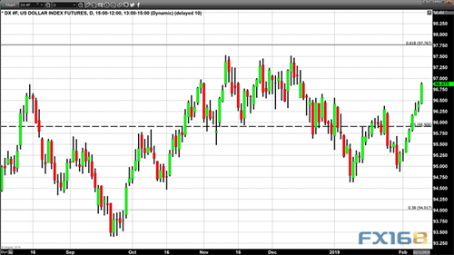别光盯着中美贸易 分析师:本周这一事件将对美元、黄金产生重大影响