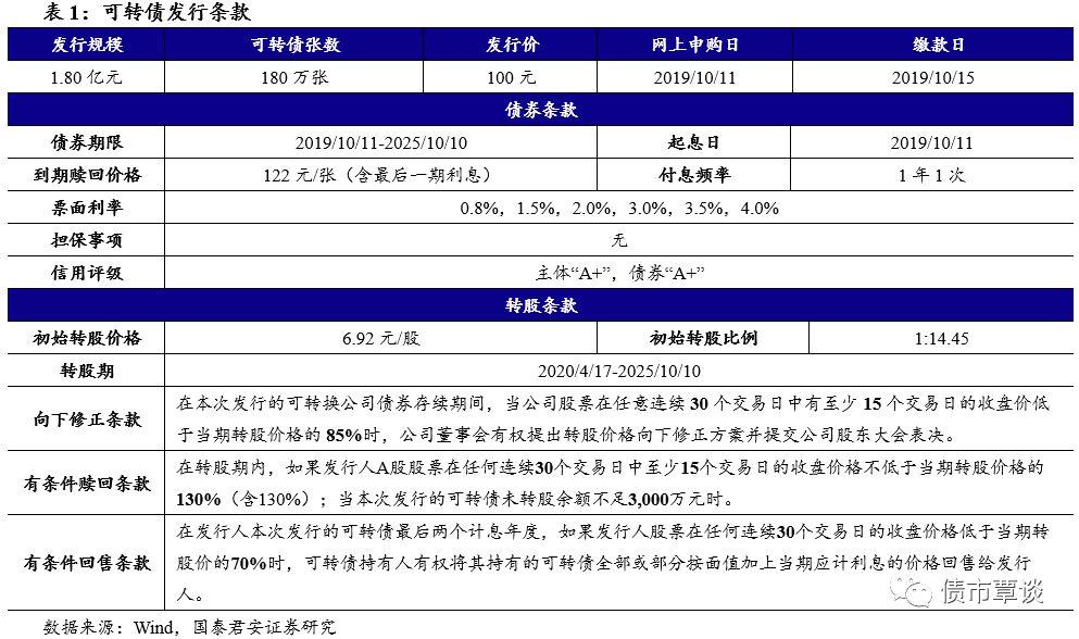苏宁购家乐福中国80%股权完成交割 张近东致信