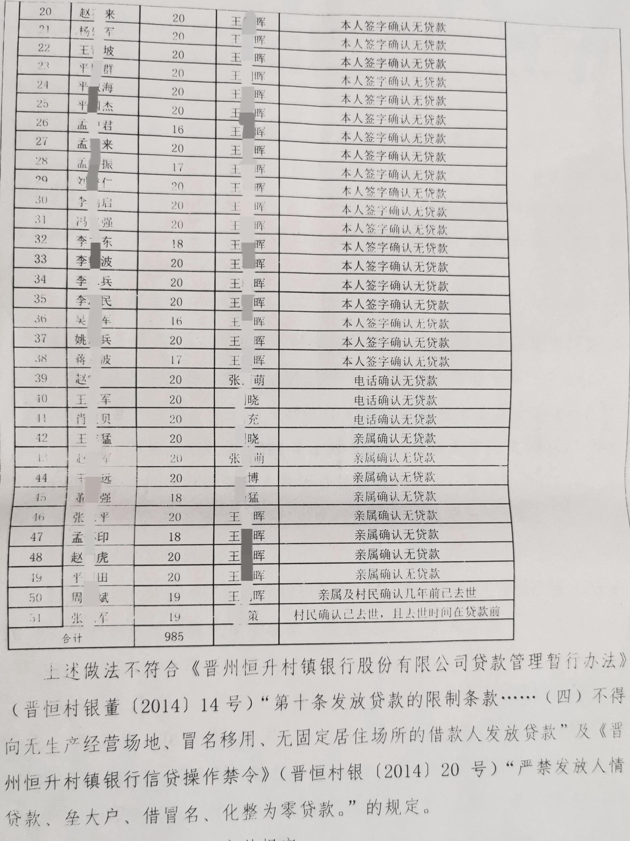 瓯海银行对恒升银行小樵支行进行合规检查后出具的《事实认定书》。新京报记者 李英强 摄