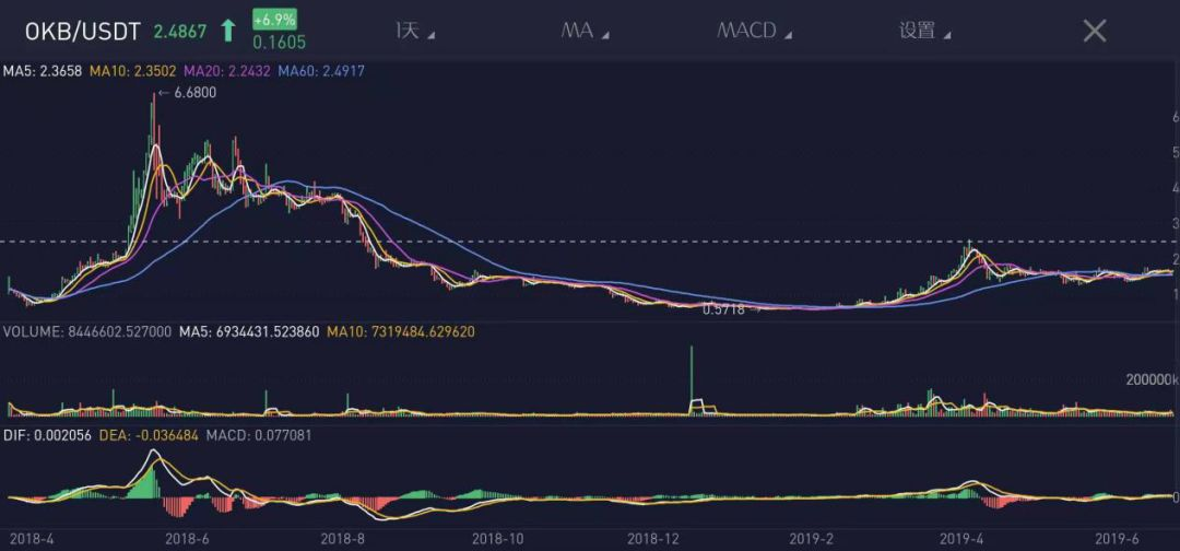 xbet网址 快讯:ST天成涨停 报于2.03元