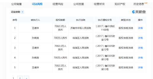 """图为工商资料所显示的""""王德洋、孙晓涛股权被冻结""""截图"""