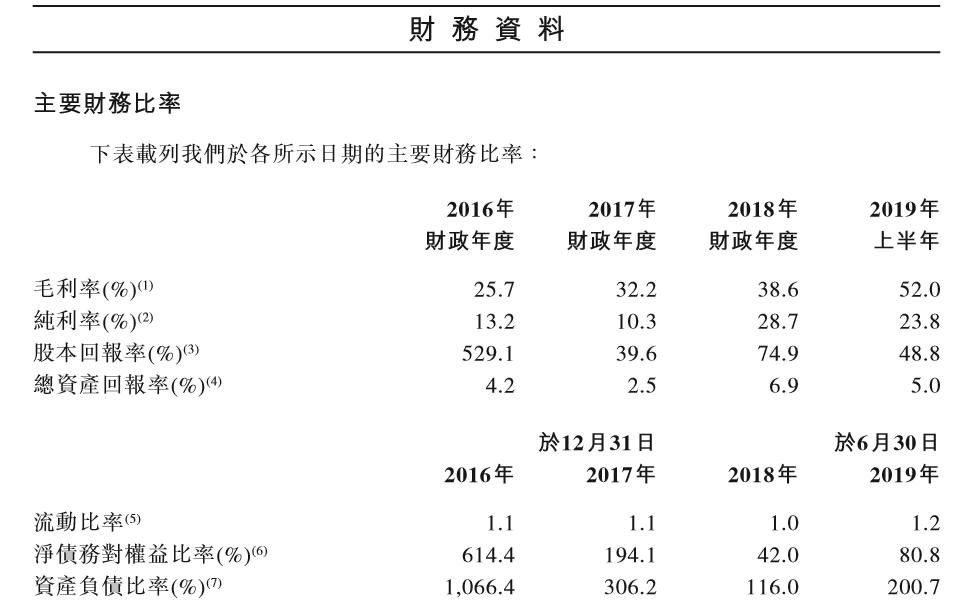 时代邻里明日于港交所上市:市值约为46.8亿港元