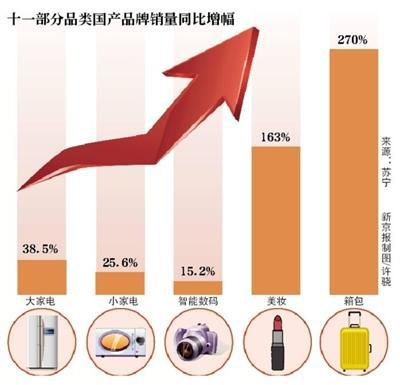 温氏股份:前三季盈利59.5-61.5亿 增105.18%-112.08%