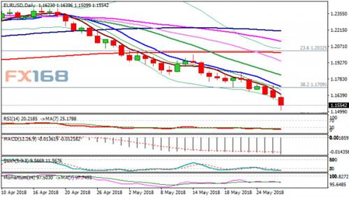 两大政治危机加剧悲观情绪!欧元、英镑、澳元最新走势分析澳元