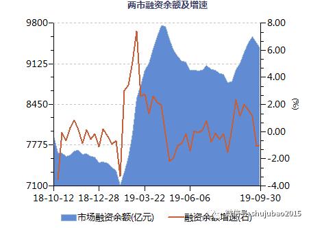 涨停板复盘:8月收官沪指月跌1.6% 军工股强者恒强