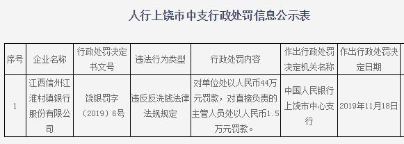 广东呼吁房东免租?最新回复来了!