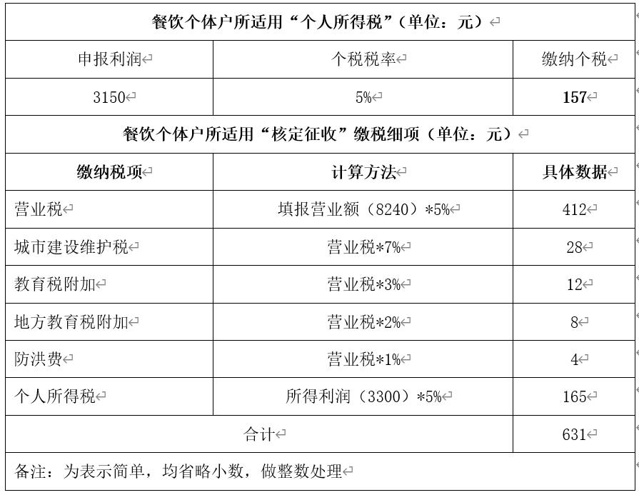 7版靶标北京被确不一大麻等违的五店出第1队发定