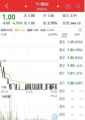 央行副行长陈雨露:全球稳定币将对宏观政策带来挑战