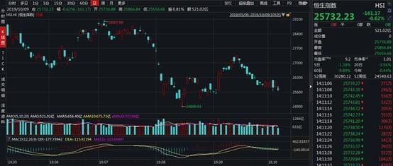 东凌国际股东关联方增持时未报送 被出具警示函