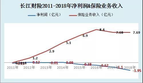 《国际金融报》据年报数据整理制表