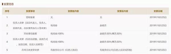 10月25日练鸿南将公司及淘宝店让渡给覃艺、赵晓芳。