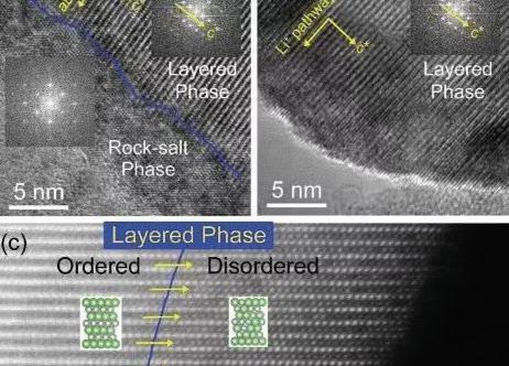 北大新材料学院在锂电池材料界面梯度重构提升性能方面取得进展