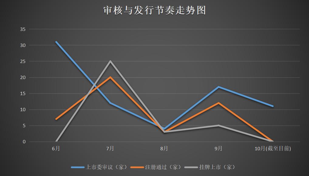《中国机长》等三部主旋律影片3日累计票房超19亿