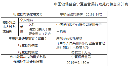 江苏银保监局一日开5罚单 国开行等4机构领罚近200万