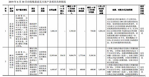 刘清泉:没有特效药,不代表没有有效的治疗方案