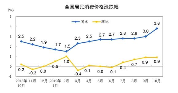 北京今年将加大对机动车闯红灯处罚力度