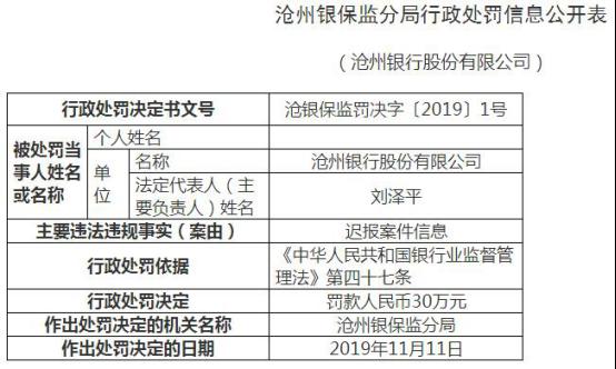"""""""沧州银行违法迟报案件信息 董事长刘泽平遭罚款"""