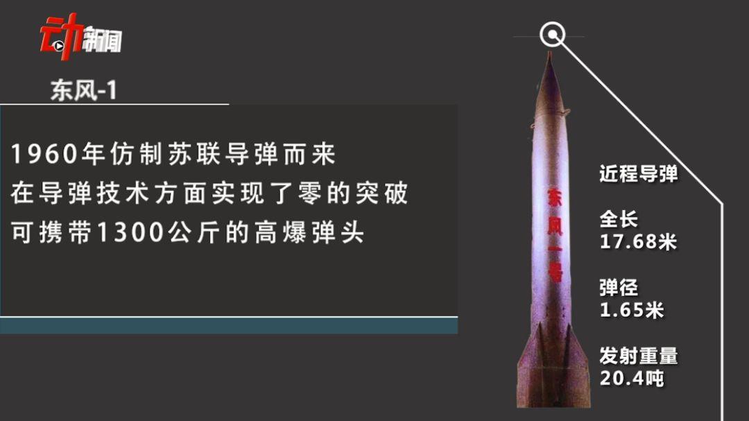 国庆70周年活动新闻中心举行首场发布会