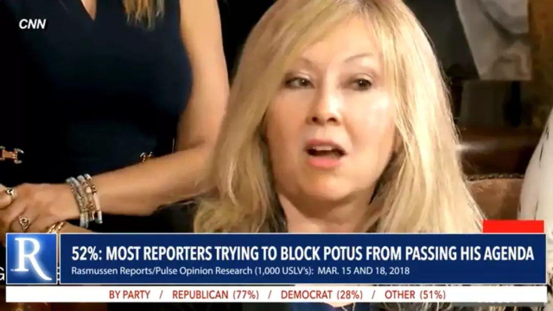 美国民众对于媒体操作表示不满