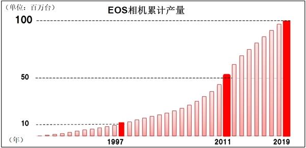 中国自贸区增至18个 未来还会继续扩容吗?