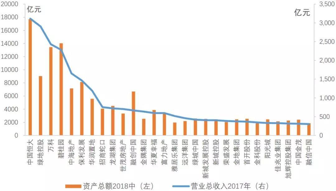 来源:中国指数钻研院