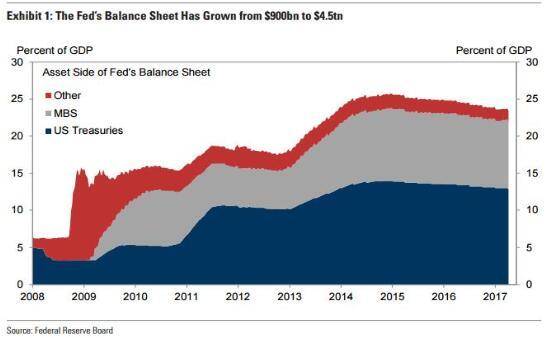 """鲍威尔""""放鸽""""称利率接近中性水平 美股跳涨美元重挫"""