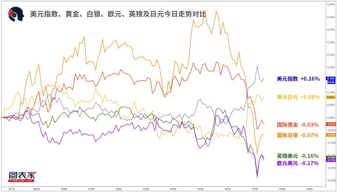 【1分钟,把握美盘交易机会】关注国际原油,澳元兑日元破位机会澳元兑