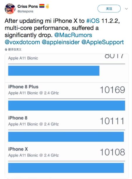所有iPhone升级iOS 11.2.2后性能出现下降的照片 - 5
