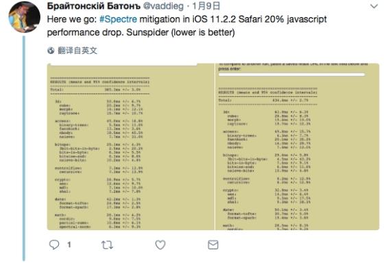 所有iPhone升级iOS 11.2.2后性能出现下降的照片 - 4