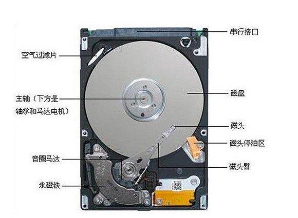 xvTs fypceiq6263624 - 如何恢复受损伤的硬盘?