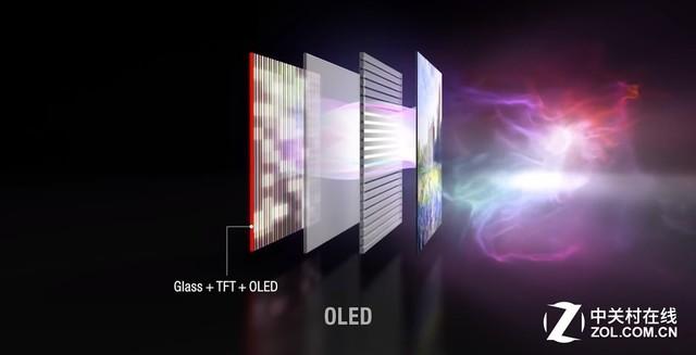 OLED并不需要背光源,结构上更加轻薄