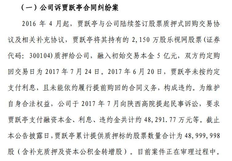贾跃亭爆仓亏掉西部证券4个月利润 还坑过浦发银行