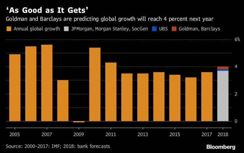 2018年 世界經濟_波動后的回歸 2018年全球經濟和匯率展望 WE言堂 WE言堂