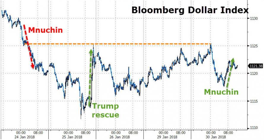 金价围绕1340水平盘整 市场等待特朗普国会演讲金价
