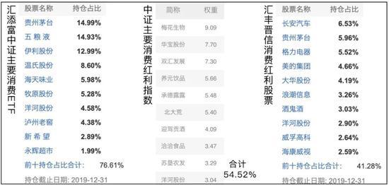 港交所蝉联全球IPO募资冠军彰显中国潜力和机会