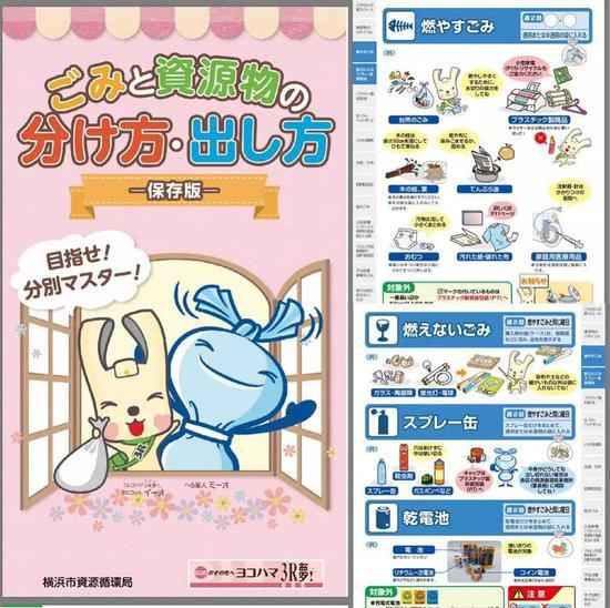 日本横滨市的垃圾分类指导手册(图片来源:横滨市政官网)