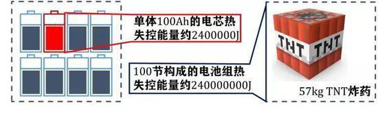 图/2030出行研究室