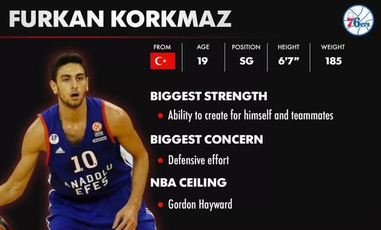 连续2场替补30+!自费打NBA的他,比6亿首发还猛