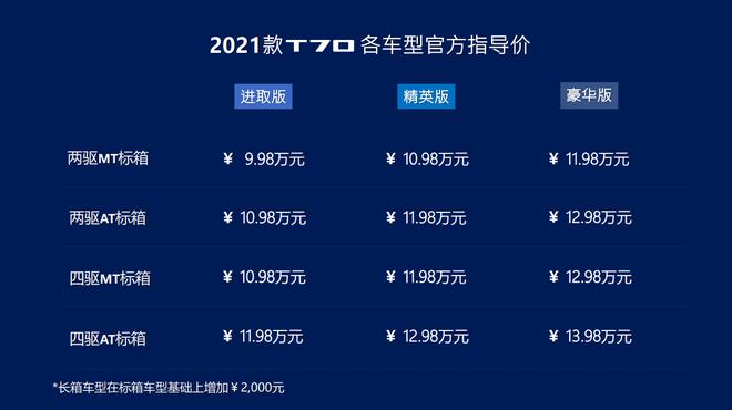 上汽大通MAXUS T70柴油版上市 售9.98-13.98万元