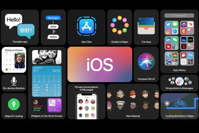 科技巨頭的新副業?聊聊華為和蘋果進場智能汽車領域